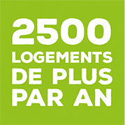 250 logements de plus par an