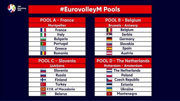 EuroVolley 2019 : la France jouera à Montpellier